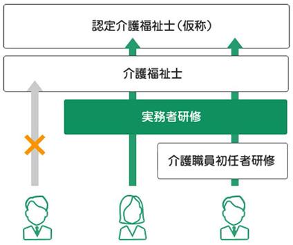 jitsumusya_setsumei_pic1_424px.jpg